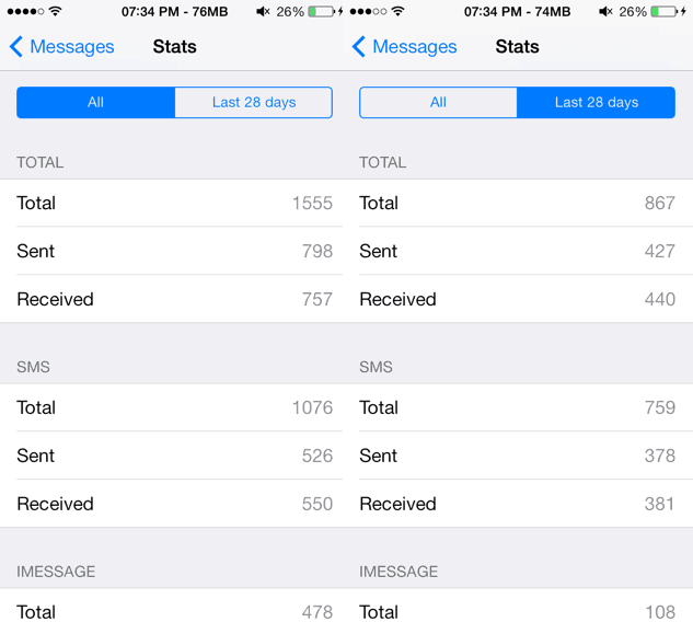 SMS Stats 2 iPhone Jailbreak Tweak