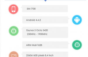 Galaxy Tab S 8.4 Leaks in Benchmark Testing