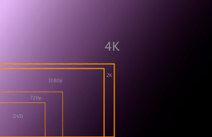 What does 4K mean? – A short guide to resolutions