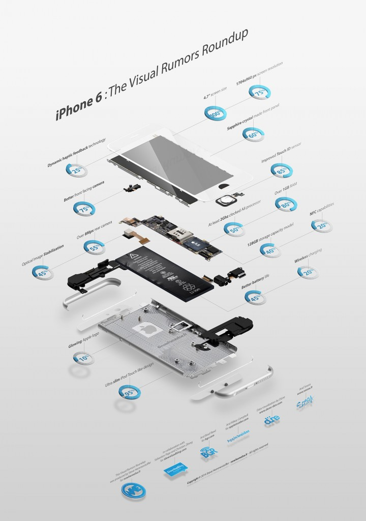 Infographie-Rumeurs-iPhone-6-1