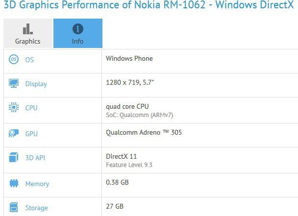 microsoft lumia 1330 benchmark