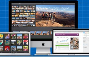 Apple Inc, all set to have a even better 2015
