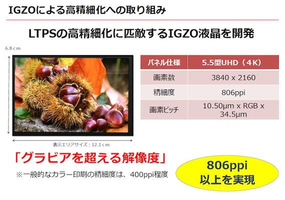sharp 4k mobile display